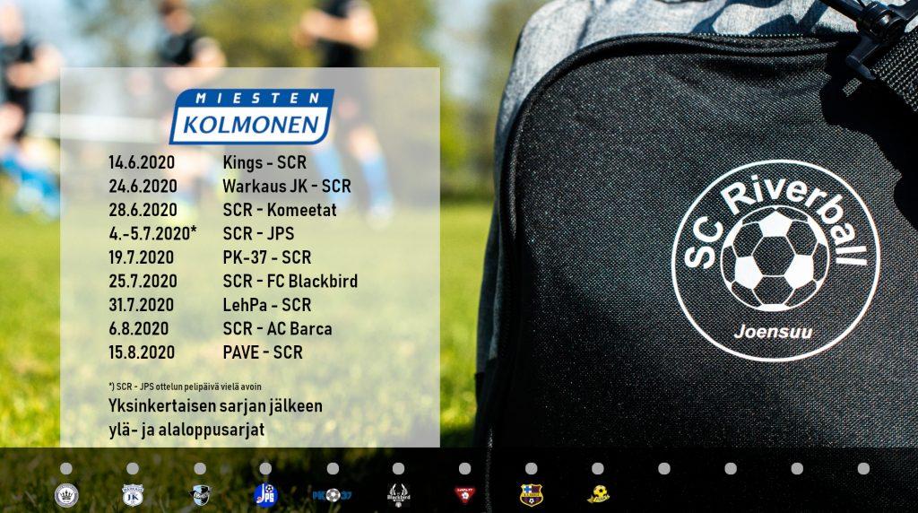 Jalkapallo Kolmonen Sarjataulukko